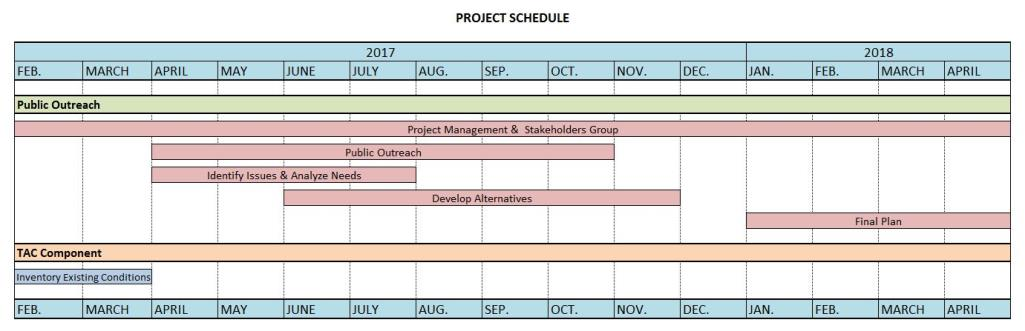 Complete Streets Project Schedule