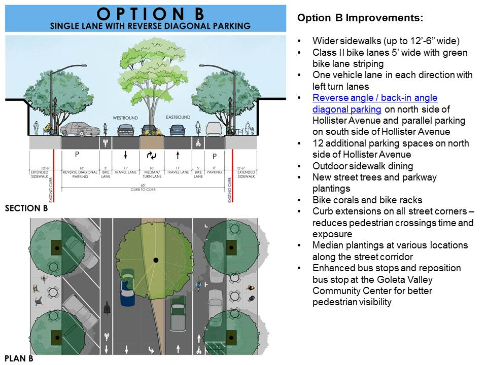 Complete Streets Option B