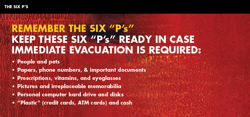 six_ps fire evacuation