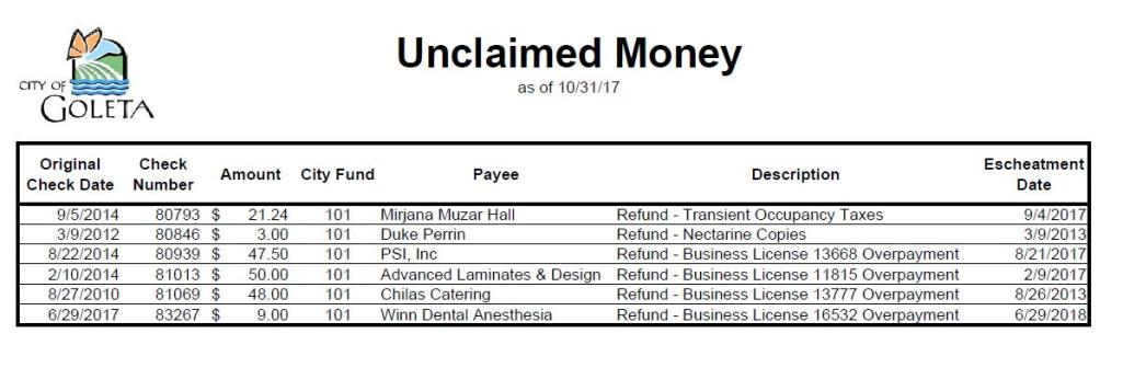 Unclaimed Money List - 2017-10-31