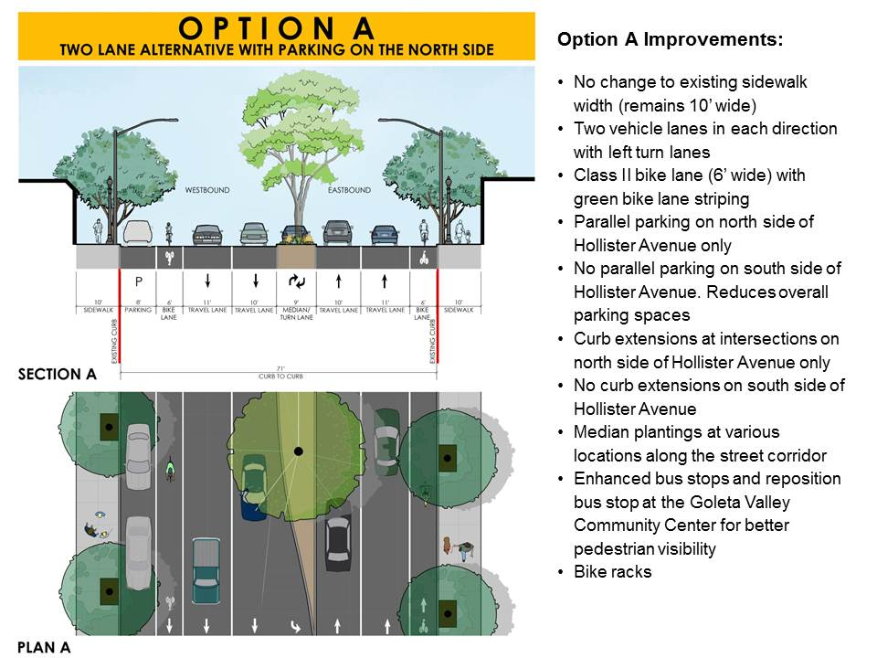 Complete Streets Option A